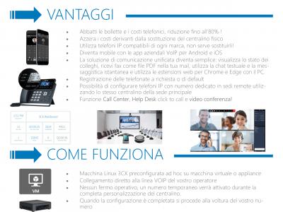 Smart Working con Centralino e Videoconferenza